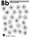Letter B Bee worksheet