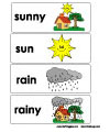 weather word wall
