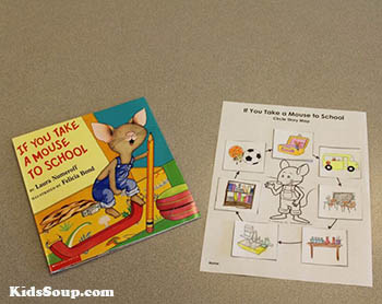 preschool if you take a mouse to school story map activity