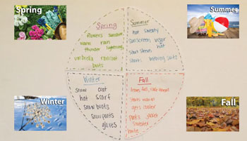 Four Seasons theme intro activity preschool lesson
